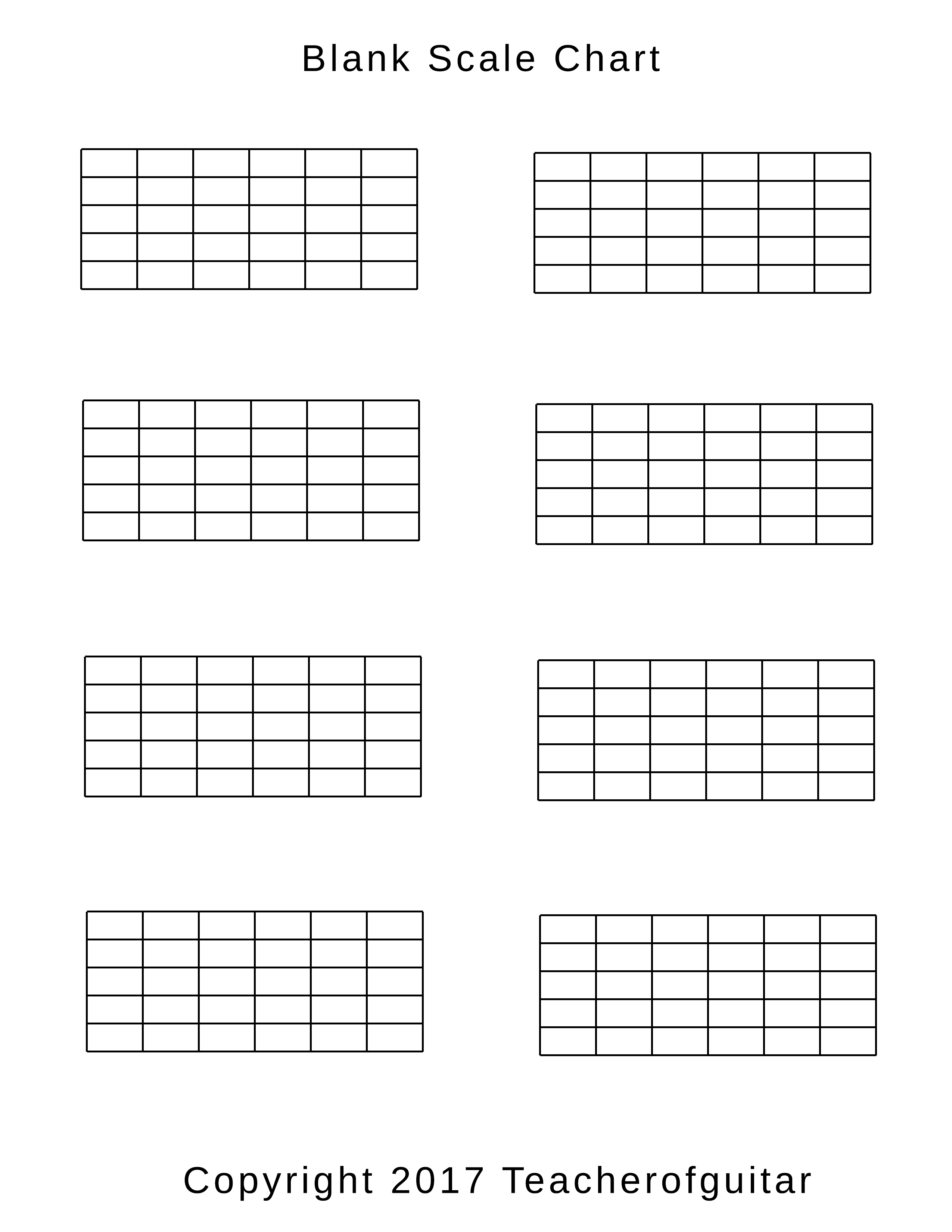 Blank Scale Chart - The Power of Music